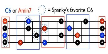 C6 - A minor 7